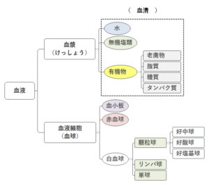 component_581